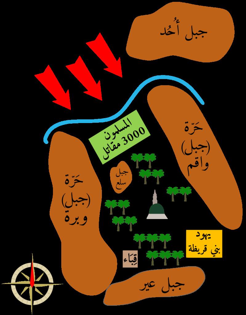 Plan de la bataille du fossé, à Médine (627)